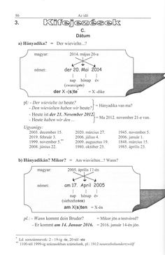 Sheet Music, German, Facebook, German Language Learning, Knowledge, Deutsch, German Language, Music Sheets