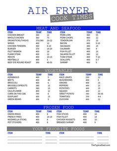 Air Fryer Recipes Breakfast, Air Fryer Oven Recipes, Air Frier Recipes, Air Fryer Dinner Recipes, Recipes Dinner, Air Fryer Chicken Recipes, Dinner Reciepes, Breakfast Cooking, Sweet Breakfast