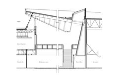 Duchess Park Secondary School / HCMA, building section, shared learning at interior classroom and gym, skylight