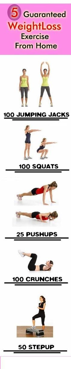 Images about the ultimate workout guide on pinterest