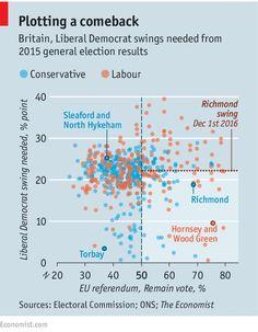 The Liberal Democrats' Brexit boost - The Economist