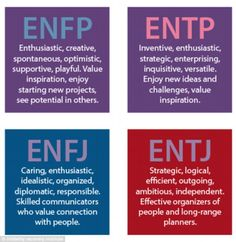 Extra help: Myers-Briggs personality assessments are used to help people better understand themselves, while showing them how to best interact with other personality types throughout their lives