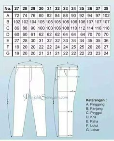 Celana Clothing Templates, Clothing Patterns, Bodice Pattern, Jacket Pattern, Sewing Pants, Sewing Clothes, Dress Sewing Patterns, Sewing Patterns Free, Crochet Baby Jacket