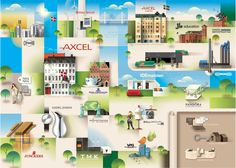 Axcel company map by Mads Berg, via Behance