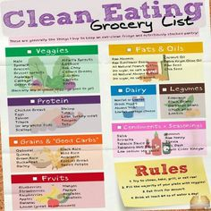 Clean Eating Grocery List - Healthy Fitness Food Lists For Fit