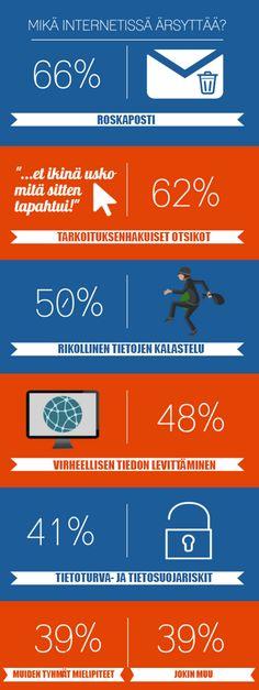 Tulos tutki, mikä suomalaisia ärsyttää netissä