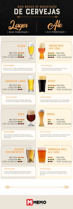 Whisky, Blog, Home Brewing, Wine Pairings, Barbecue, Recipes, Ideas, Frases, Comedy Pictures