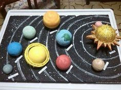 Risultati immagini per trabajos de primaria del sistema solar Solar System Projects For Kids, Solar System Crafts, Space Projects, Science Projects, School Projects, Pre K Activities, Creative Activities, Solar Planet, Solar System Poster