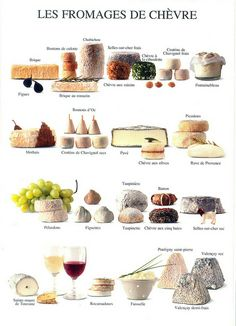 Atelier Nouvelles Images - Goat cheese - Art Print order at discounted prices! Fromage Cheese, Queso Cheese, Meat And Cheese, Wine Cheese, Goat Cheese, Cheese Art, Cheese Polenta, Sheep Cheese, Wine Recipes