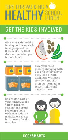 Learn how to get your kids involved to Pack a Healthy School Lunch via @CookSmarts