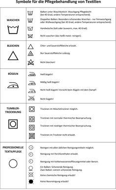 Bildergebnis für waschanleitung symbole erklärung deutsch