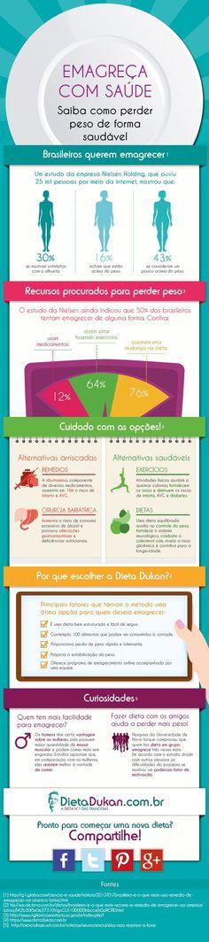 Infográfico - Emagreça com Saúde