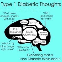 What goes on in my head every single day! #diabetes #diabetic #diabetics #diabeticgymrat #thoughts #diabetesmemes #dbt1 #type1 #insulin #insulinisnotacure #fuckdiabetes #bloodsugar #novorapid #tresiba by diabetic_gymrat