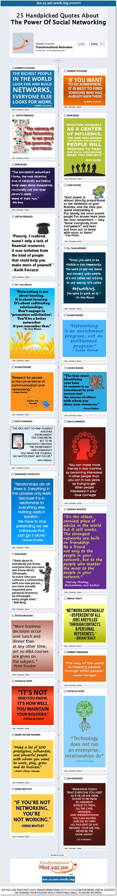 25 quotes about the power of social networking | Articles | Home