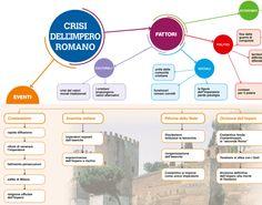 25. CRISI IMPERO ROMANO MAPPA RIASSUNTIVA