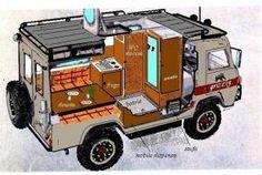 УАЗ - серии 3303, Фермер, Буханка - как платформа для автодомика. - Авто Трэвел - Форум о домах на колесах - Где? Что? Почем? - Вездеходные автодома для охоты и рыбалки Truck Camper, Off Road Camper, Camper Caravan, Camper Trailers, Iveco Daily Camper, Iveco Daily 4x4, Mercedes Benz Unimog, Bug Out Vehicle, Cool Vans