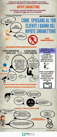 """Quanto nuoce il """"nipote tuttofare""""? Foto di Ilario Gobbi su Google+ #infografica"""