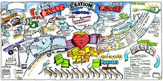 Journey Mapping |