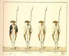 Diseños de uniformes para los nuevos Regimientos Fijos de Infantería de Nueva España, México, Puebla y La Corona 1788