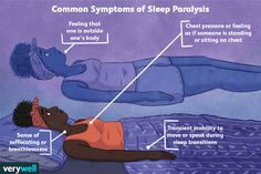Sleep paralsis is the temporary inability to move or speak while falling asleep or waking up usually lasting only a few seconds or minutes. Sleep paralysis resembles cataplexy except it occurs at the edges of sleep. #narcolepsy #symptoms #sleepparalysis Tongue Muscles, Narcolepsy Symptoms, Sleep Paralysis, Sleep Tight, How To Fall Asleep, Wake Up, Falling Asleep, Feelings, Sleep Well