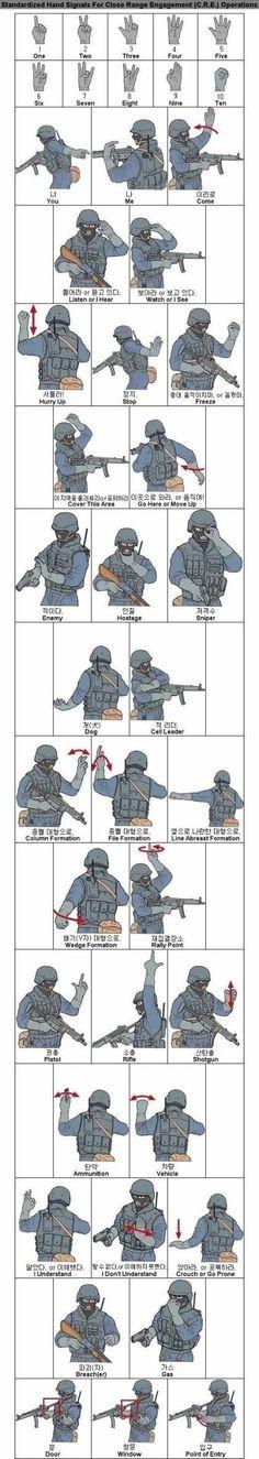 아이온 - ◆군대수신호