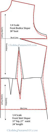 Drafting the fitted blouse from the bodice and skirt blocks - front.  Remember to lower the armhole a bit for ease of movement, and use the blouse sleeve block to design your sleeve.
