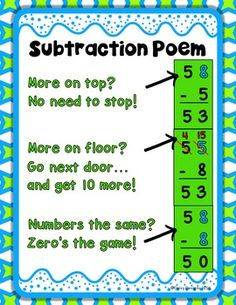 Addition and Subtraction Strategies - FREE by Daisy Designs Teaching Subtraction, Subtraction Strategies, Math Strategies, Teaching Math, Subtraction Games, Teaching Time, Multiplication, Math Charts, Thoughts