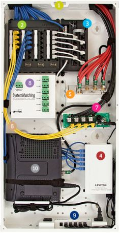 33 best structured wiring images on pinterest cable structured rh pinterest com