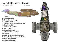 Firefly Serenity RPG Ships