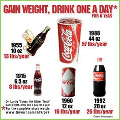 Effects Of Stopping Drinking Diet Coke