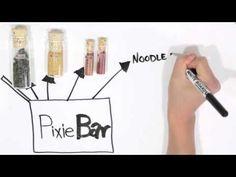 PixieBar - Monthly recipe box, pre measured spices, non perishable ingrediants