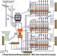 Installation der einphasigen elektrischen Verkabelung in Privathaushalten - NEC- und IEC-Codes - Ingeniería Eléctrica - Electrical Wiring Colours, Electrical Circuit Diagram, Electrical Layout, Electrical Wiring Diagram, Electrical Safety, Electrical Connection, Basic Electrical Engineering, Electrical Projects, Electrical Installation