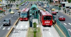 The Basics of Bus Rapid Transit