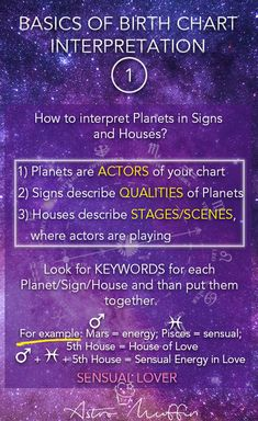 Astrology Discover Natal Chart Basics of Birth Chart Interpretation - How to interpret Planets in Signs and Houses? Example: Mars in Pisces in House. Learn Astrology, Tarot Astrology, Astrology And Horoscopes, Astrology Numerology, Astrology Chart, Astrology Zodiac, Astrology Signs, Astrology Houses, Numerology Chart