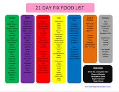21 day fix container sizes - Google Search