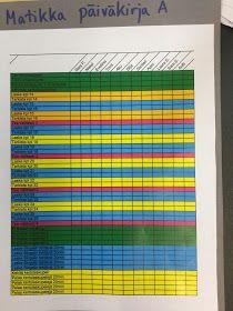 Anssi-open blogi: syyskuuta 2016 Periodic Table, Periodic Table Chart, Periotic Table