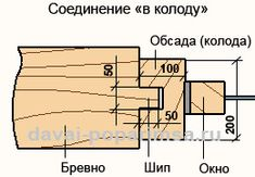 Окосячка в проеме стены Floor Plans, Floor Plan Drawing, House Floor Plans