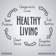 5 Pillars of Health | Tulsa Chiropractor