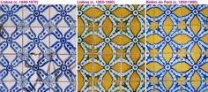 evolução de um padrão para azulejaria de fachada