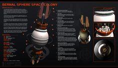 Space Colonies - Bernal Sphere MK3 by GlennClovis on deviantART