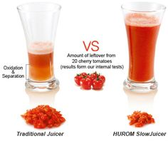 For the Love of Food: Picking The Right Juicer