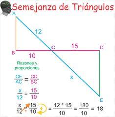Secundaria Matemáticas 3 | Ed. Dr. Rojas Román Fernando de Jesús Geometry Formulas, Mathematics Geometry, Math Formulas, Math For Kids, Fun Math, Algebra, Cool Math Tricks, Math Tutorials, School Organization Notes