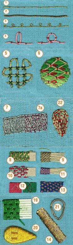 Вышивание: мастер-класс по золотному шитью, приемы и советы вышивки