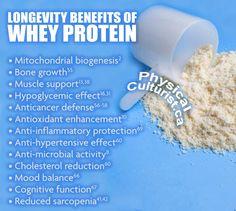 Longevity Benefits Of Why Protein