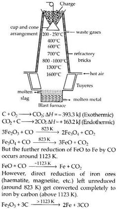 NCERT Solutions for Class 12 Chemistry Chapter 1 The Solid