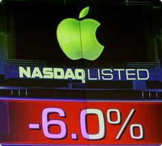Acções da Apple caem 6,43%