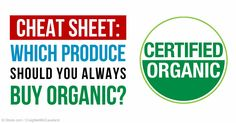 Peaches, strawberries, sweet bell peppers, carrots, and green beans are some of the most contaminated produce, so always strive to buy organic. http://articles.mercola.com/sites/articles/archive/2015/04/01/new-pesticide-guidelines.aspx