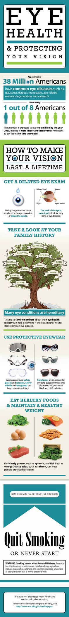 846f01fd20 10 Best Eye Related Infographics images