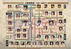 BS-TBS 韓国ドラマ「王と私」
