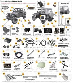 Interactive Diagram Jeep Wrangler Yj Body Parts Diagram Jeep Yj Rh  Pinterest Com 1999 Jeep Wrangler Parts Diagram 2013 Jeep Wrangler Parts  Diagram